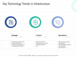 Key Technology Trends In Infrastructure Infrastructure Construction Planning And Management Ppt Introduction