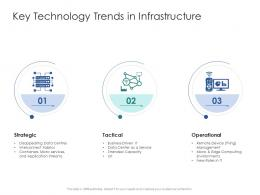 Key Technology Trends In Infrastructure Infrastructure Engineering Facility Management Ppt Designs