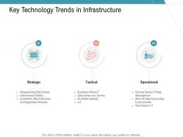 Key Technology Trends In Infrastructure Infrastructure Management Services Ppt Pictures