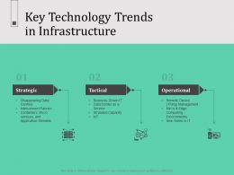 Key Technology Trends In Infrastructure Interconnect Fabrics Powerpoint Presentation Portrait