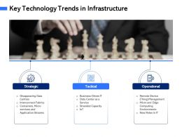 Key Technology Trends In Infrastructure M3089 Ppt Powerpoint Presentation Summary Example File