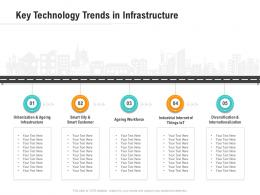 Key Technology Trends In Infrastructure Optimizing Business Ppt Background