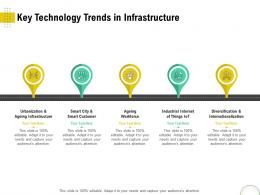 Key Technology Trends In Infrastructure Optimizing Infrastructure Using Modern Techniques Ppt Graphics