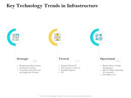 Key Technology Trends In Infrastructure Ppt Graphics Example