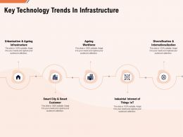 Key Technology Trends In Infrastructure Ppt Powerpoint Presentation Inspiration