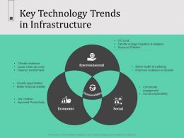 Key Technology Trends In Infrastructure Process Ppt Powerpoint Presentation Samples