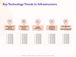 Key Technology Trends In Infrastructure Smart City Ppt Powerpoint Presentation Gallery Slide Download