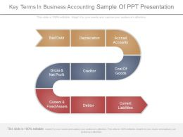 key_terms_in_business_accounting_sample_of_ppt_presentation_Slide01