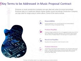 Key Terms To Be Addressed In Music Proposal Contract Ppt Design