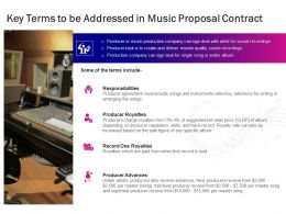 Key Terms To Be Addressed In Music Proposal Contract Ppt Powerpoint Presentation Summary Designs