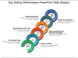 Key Testing Differentiators Powerpoint Slide Designs
