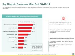 Key Things In Consumers Mind Post COVID 19 Rides Ppt Powerpoint Presentation Styles Objects