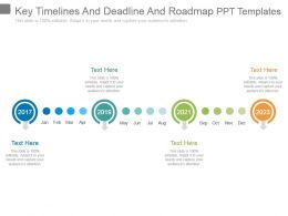 Key Timelines And Deadline And Roadmap Ppt Templates