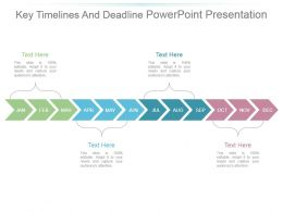 Key Timelines And Deadline Powerpoint Presentation