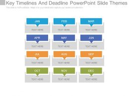 Key Timelines And Deadline Powerpoint Slide Themes