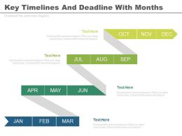 Key Timelines And Deadline With Months Ppt Slides