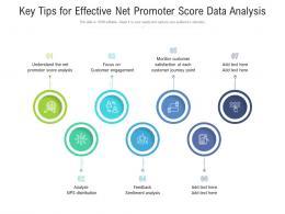 Key Tips For Effective Net Promoter Score Data Analysis