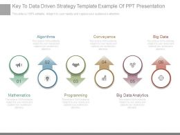 Key To Data Driven Strategy Template Example Of Ppt Presentation
