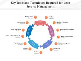 Key Tools And Techniques Required For Lean Service Management