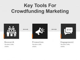 Key Tools For Crowdfunding Marketing Powerpoint Slide Backgrounds