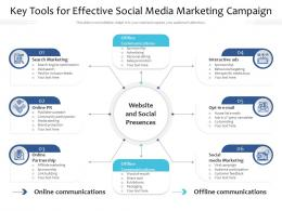 Key Tools For Effective Social Media Marketing Campaign