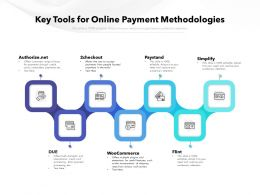 Key Tools For Online Payment Methodologies