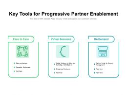 Key Tools For Progressive Partner Enablement