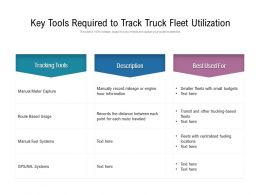 Key Tools Required To Track Truck Fleet Utilization