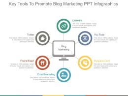 Key Tools To Promote Blog Marketing Ppt Infographics