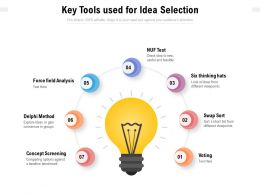 Key Tools Used For Idea Selection