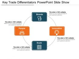 Key Trade Differentiators Powerpoint Slide Show