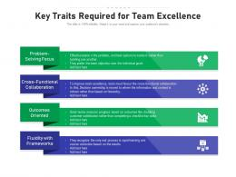 Key Traits Required For Team Excellence