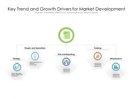 Key Trend And Growth Drivers For Market Development