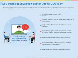 Key Trends In Education Sector Due To Covid 19 Education Sector Ppt Summary