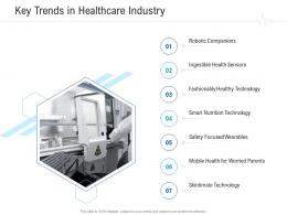 Key Trends In Healthcare Industry Healthcare Management System Ppt Model Graphics Tutorials