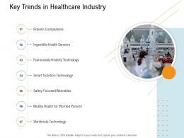 Key Trends In Healthcare Industry Nursing Management Ppt Infographics