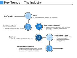 Key Trends In The Industry Ppt Model