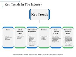 Key Trends In The Industry Presentation Background Images