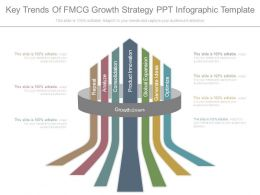 Key Trends Of Fmcg Growth Strategy Ppt Infographic Template