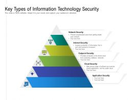 Key Types Of Information Technology Security