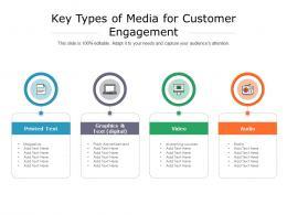 Key Types Of Media For Customer Engagement