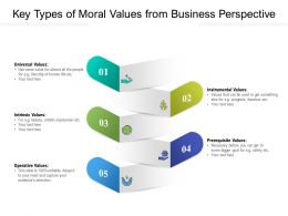 Key Types Of Moral Values From Business Perspective