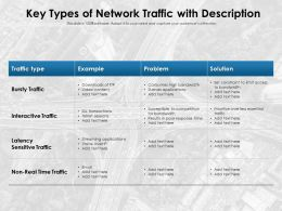 Key Types Of Network Traffic With Description