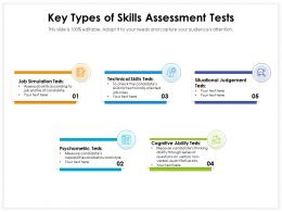 Key Types Of Skills Assessment Tests