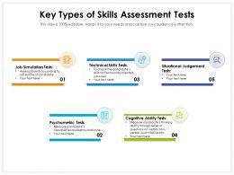 Key Types Of Skills Assessment Tests