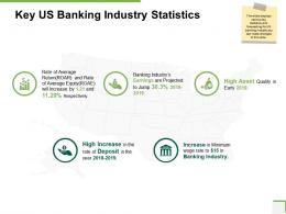Key US Banking Industry Statistics Community Bank Overview Ppt Guidelines