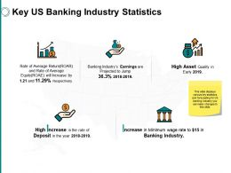 Key Us Banking Industry Statistics Ppt Powerpoint Presentation File Guide