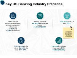 Key Us Banking Industry Statistics Ppt Powerpoint Presentation