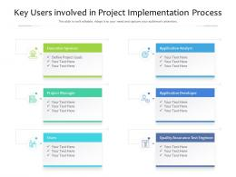 Key Users Involved In Project Implementation Process