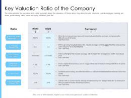 Key Valuation Ratio Of The Company Raise Funds After Market Investment Ppt Slide